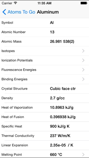 Periodic table of elements with names and ionic charges archives atoms to go periodic table of the elements on the app store urtaz Choice Image