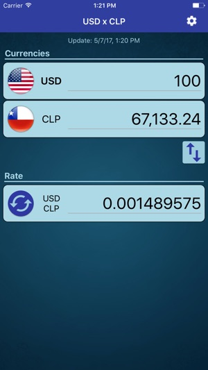 Us Dollar X Chilean Peso 4