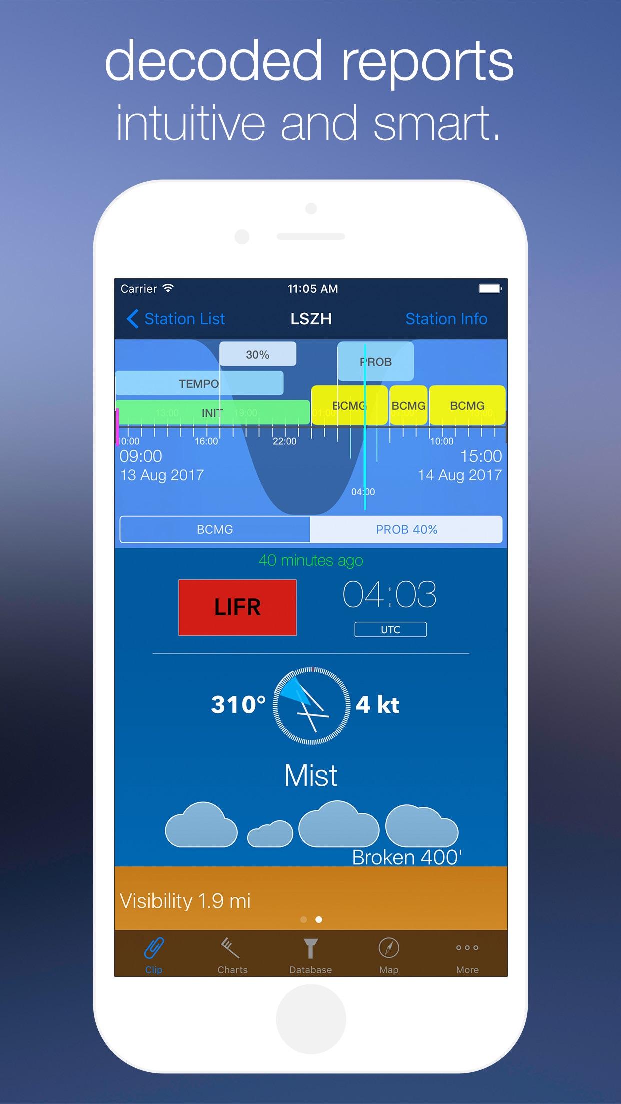 StationWeather Lite - Aviation Weather and Charts Screenshot