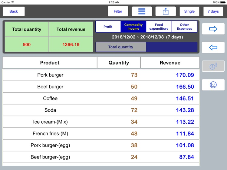 TC Food POS system screenshot-3