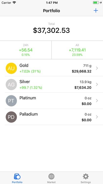 Bullion Pro: Gold & Silver screenshot-0