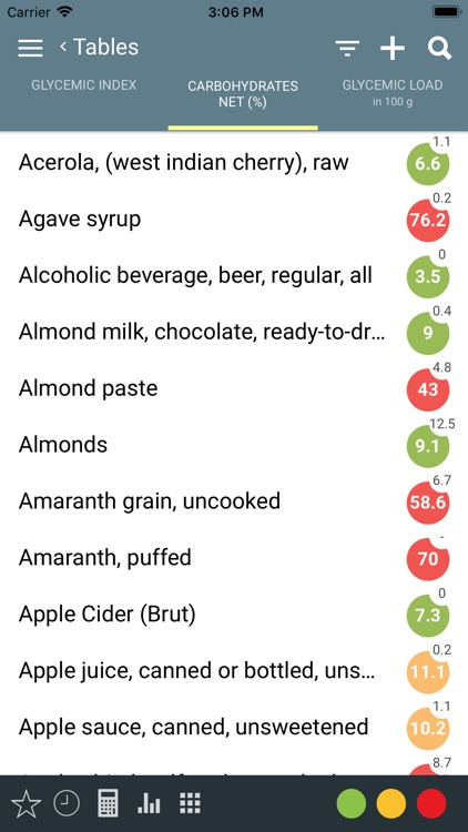 Glycemic Index, Load Net Carbs screenshot-6