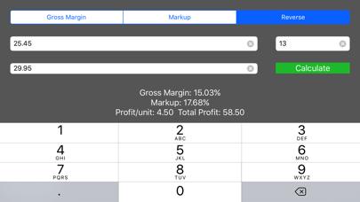 Iprofit review screenshots