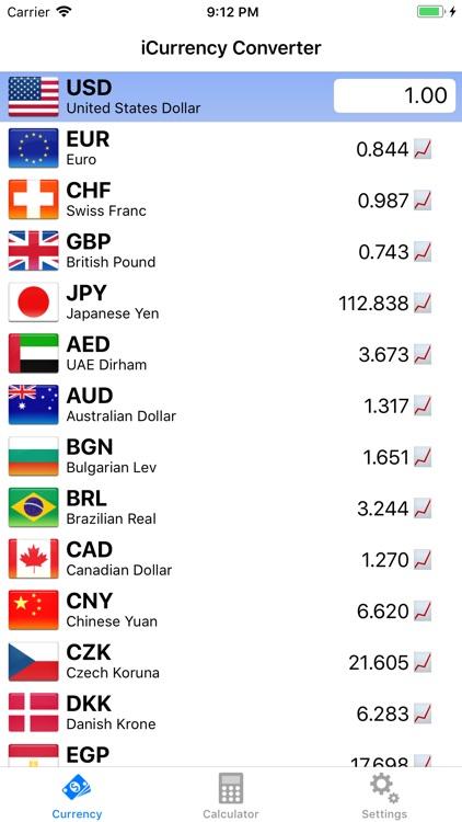 Exchange rate converter screenshot-0