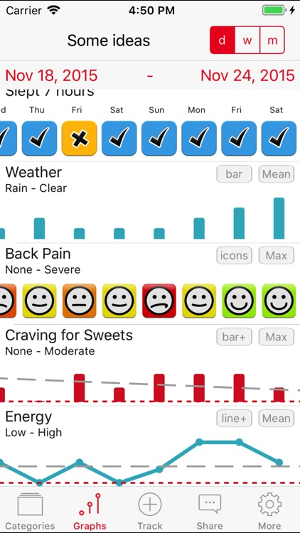 Habits Pro The Habit Tracker