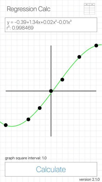 Regression Calc