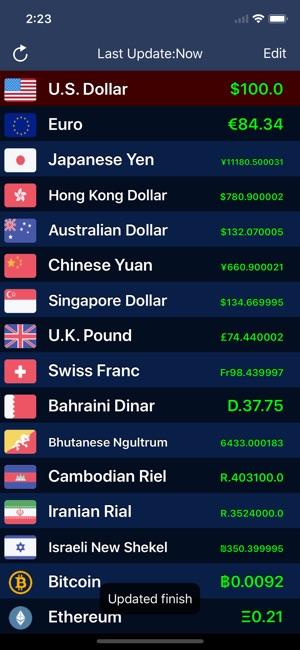 Currency Exchange Rates 4