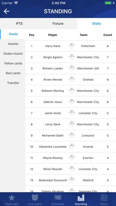 Screenshot #10 for Football TV - Football Scores