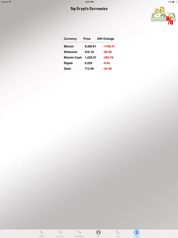 Interest Rate Tracker Pro Скриншоты8