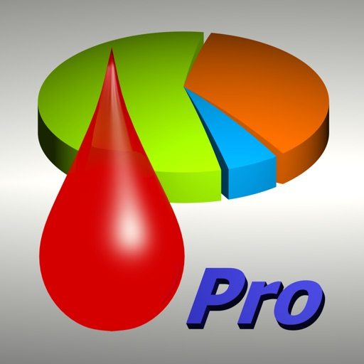 BGluMon Pro - Glucose Monitor