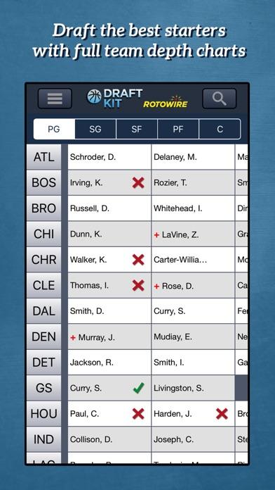 RotoWire Fantasy Basketball Draft Kit 2017 screenshot 3