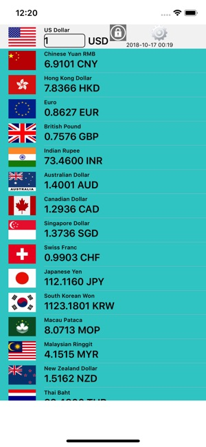 Currency Converter Pro 4