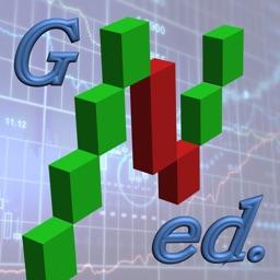 Renko Charts - Google ed.