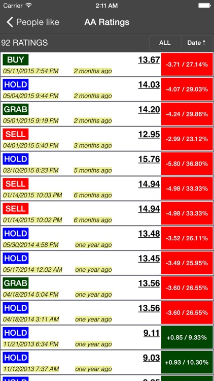 Buy-Sell-Hold Stocks screenshot-4