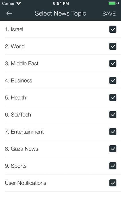 Israel News Today Reader