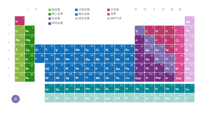 化学元素-Periodic Table screenshot one