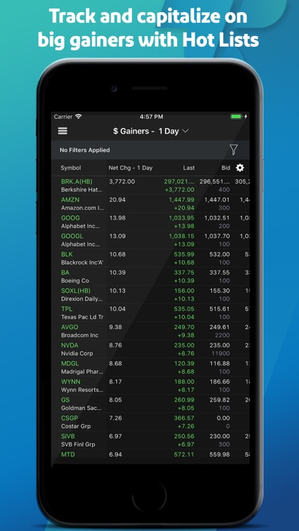 TradeStation Mobile screenshot-5
