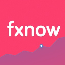 FXNOW Forex signals CFD guide