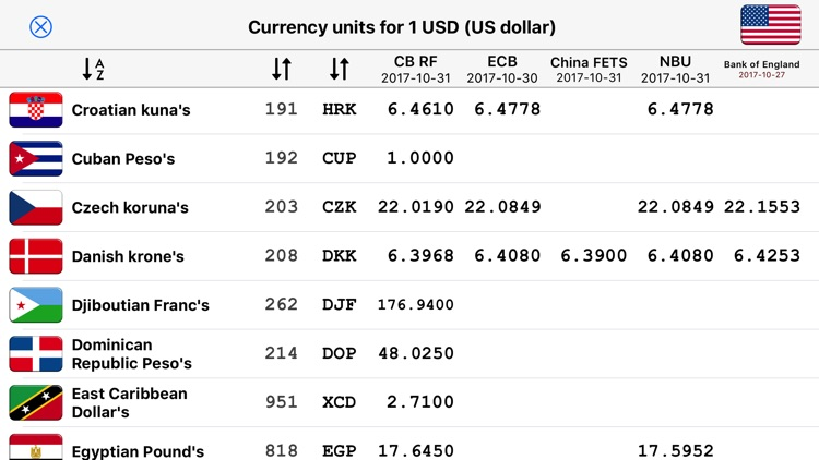 Currency price comparator screenshot-4