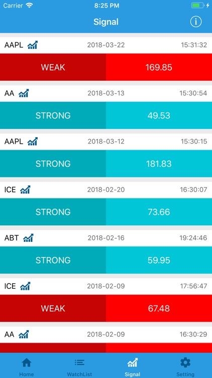 Profit Hunter NYSE screenshot-3
