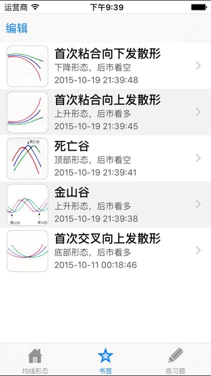 均线制胜 screenshot-3
