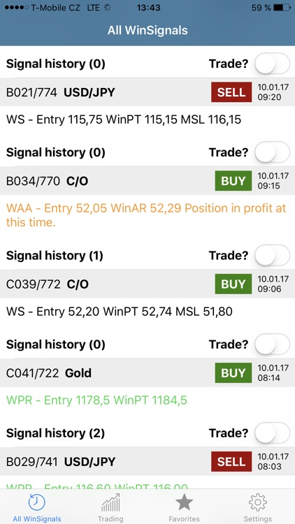 WinSignals for Trading