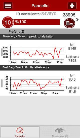 Screenshot of Lely T4C InHerd - FarmVisit2
