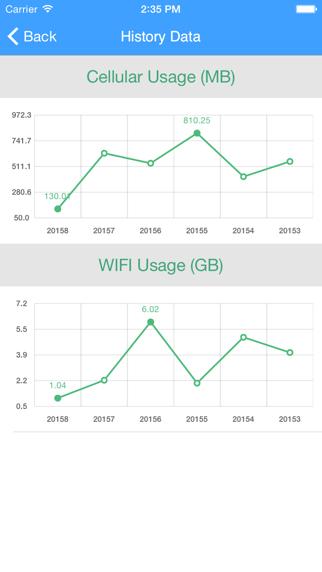 My Data Usage Widget Proのおすすめ画像5