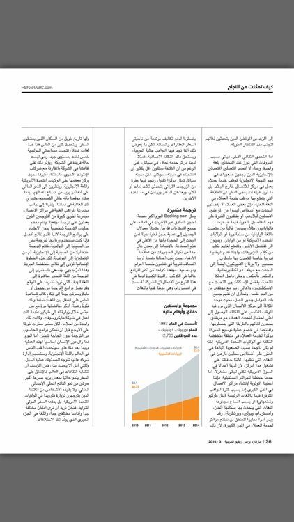HBR Arabia PDFs screenshot-4