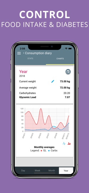 Glycemic Index Load Net Carbs On The App Store