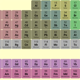 Periodic Table Lite