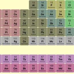 Periodic Table Lite