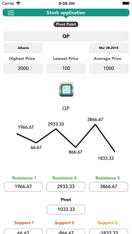Stocks Calculator