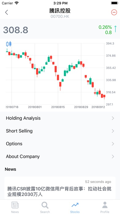 Related Apps: Stock Rater - by Boolean Studios - Finance Category