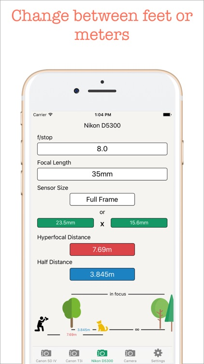 Hyperfocal Distance Calculator
