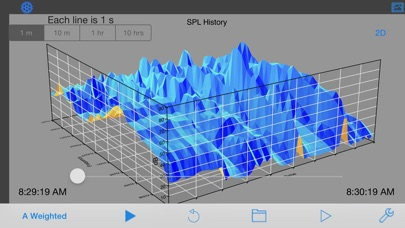 SPL Graph Скриншоты5