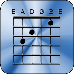 Guitar Chord Workout