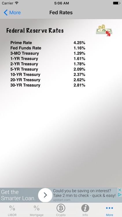 Interest Rate Tracker screenshot-4