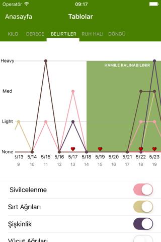 Period Tracker Deluxe screenshot 4