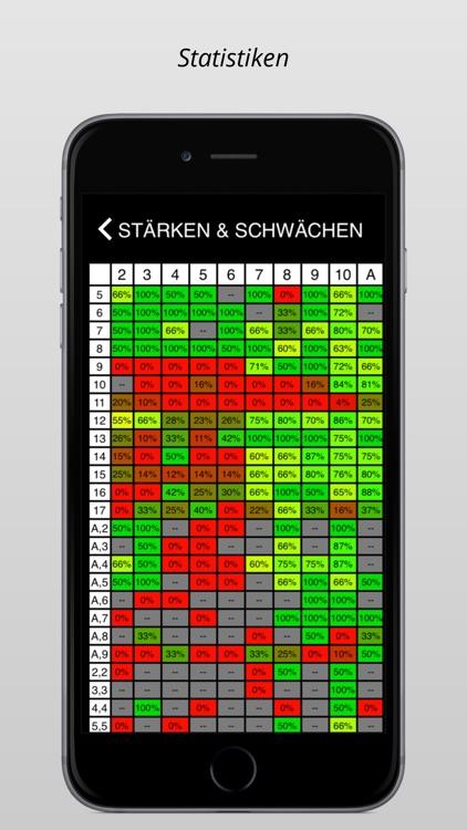 BlackJack Trainer PRO screenshot-3