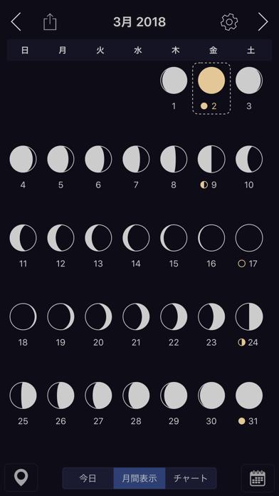 月のカレンダー+グラフ ScreenShot1