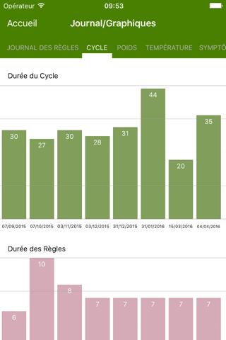 Period Tracker Lite screenshot 4