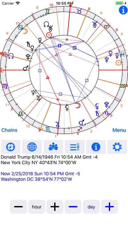 Astrological Charts screenshot-3