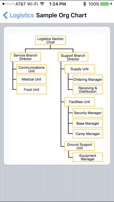 NIMS ICS Guideのおすすめ画像2