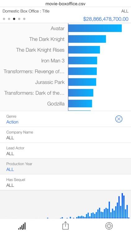 SAP Roambi Analytics screenshot-3