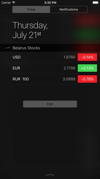 Belarus Stocks Basic screenshot-4