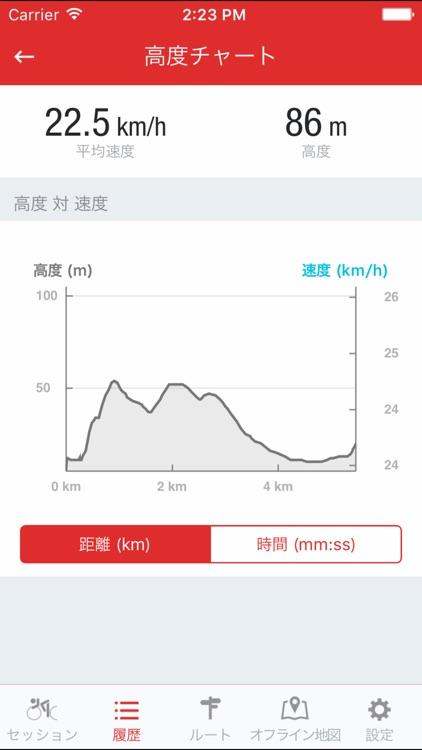 Runtastic ロードバイク記録サイコンアプリ screenshot-3