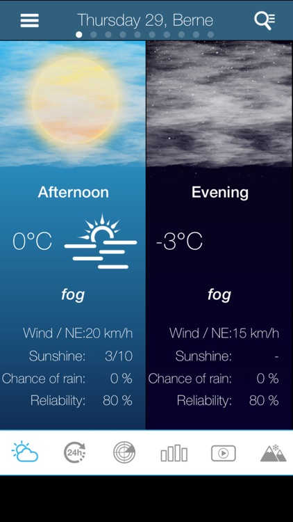 Weather for Netherlands Pro screenshot-0