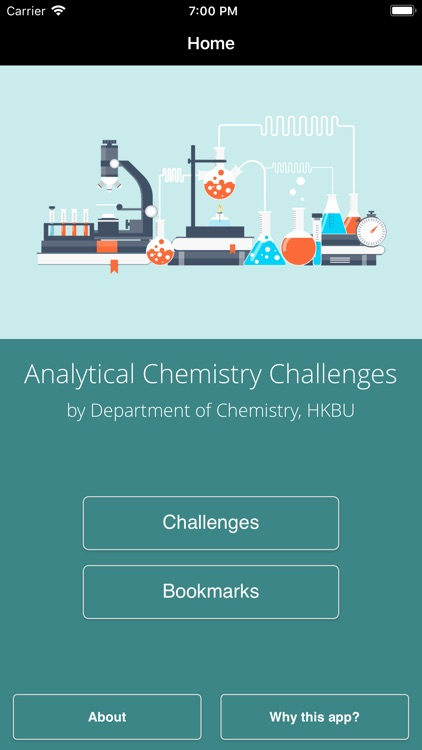 Analytical Chemistry Challenge