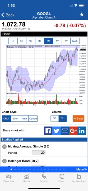 Barchart Stocks & Futures on the App Store
